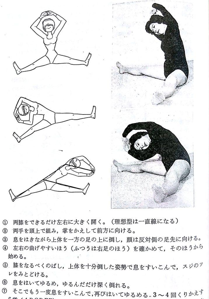肝胆伸ばし